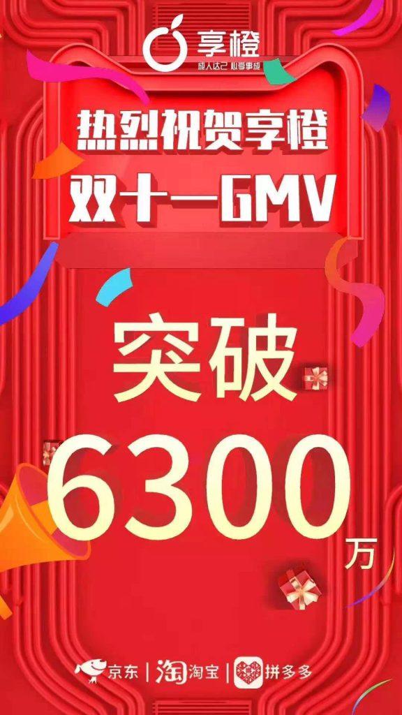 喜报!享橙双十一总GMV达1.5亿!