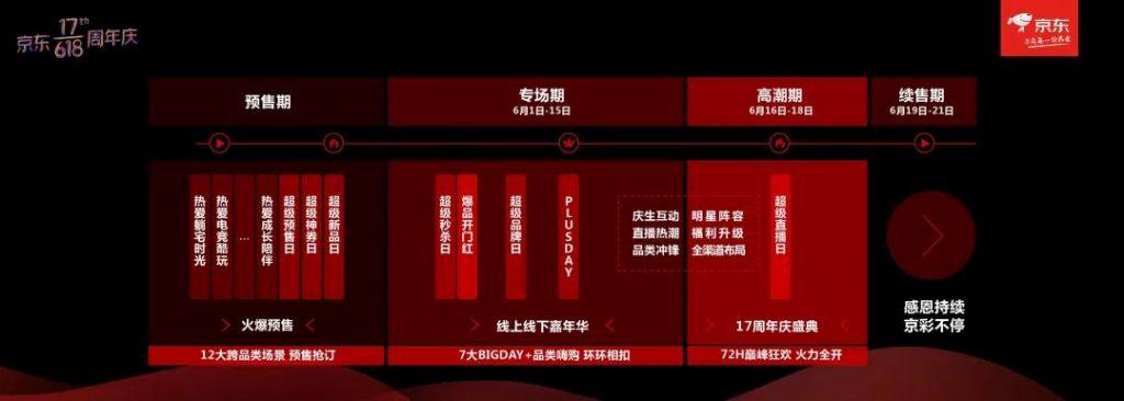 """020京东618"""""""